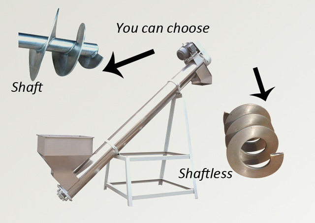 stainless steel screw conveyor